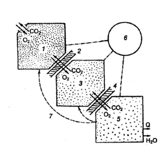 Рис. 10.8 Блок—схема системы